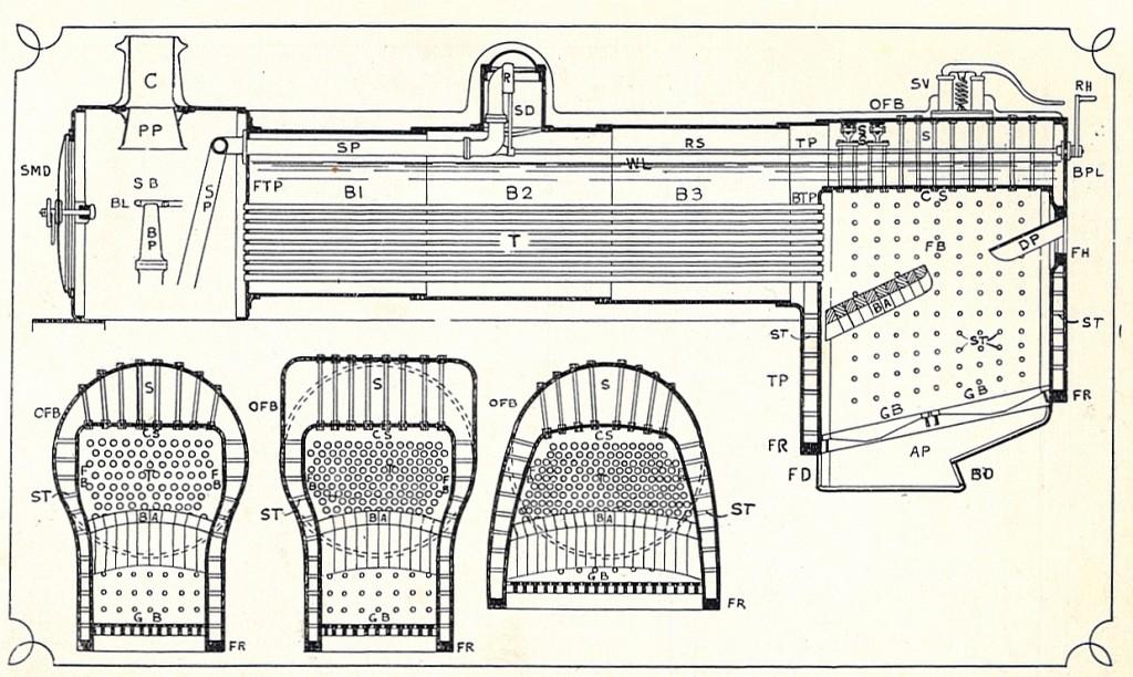 Dibujo de la caldera seccionada de una locomotora de vapor realizado en 1930 por J.F. Gairns .