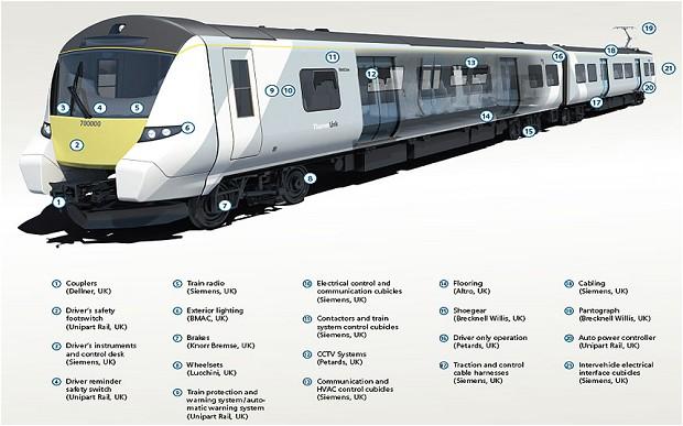 La clase 700 de Siemens para Thameslink, destacada en UITP 2015. Foto: Siemens.