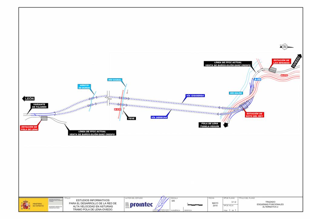 Una de las alternativas presentadas para la construcción de la línea de alta velocidad entre Oviedo y Pola de Lena.