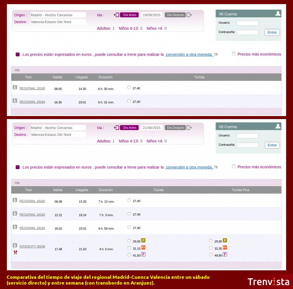 Comparativa de horarios del Regional Madrid-Cuenca-Valencia Nord de los fines de semana.