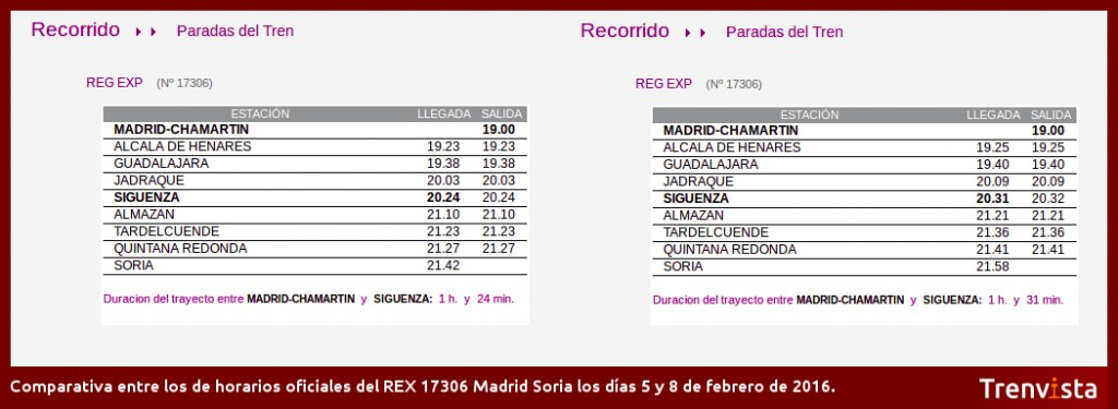 Comparativa REX 17306 Madrid-Soria