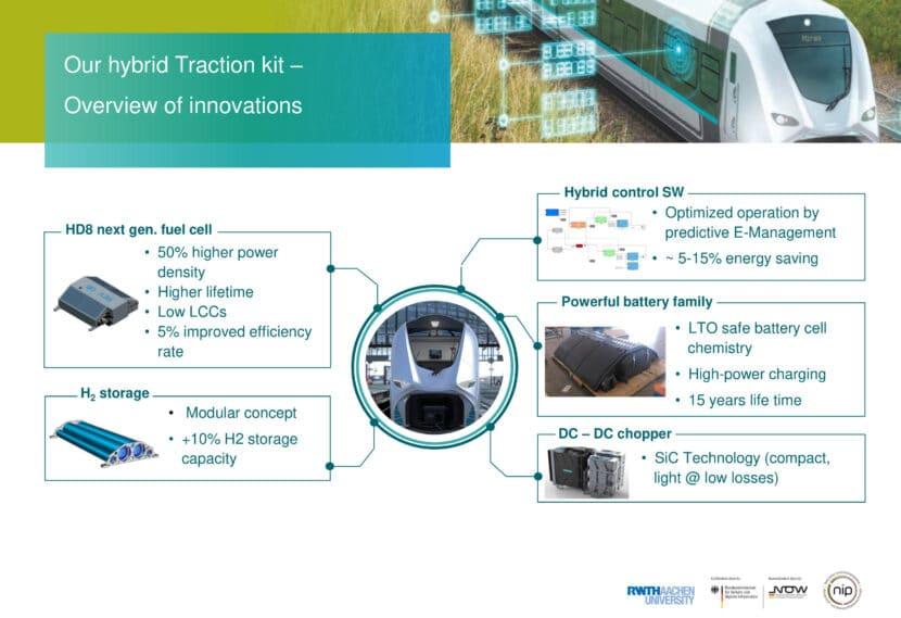 Kit de pila de hidrógeno que está desarrollando Siemens Mobility para el uso ferroviario.